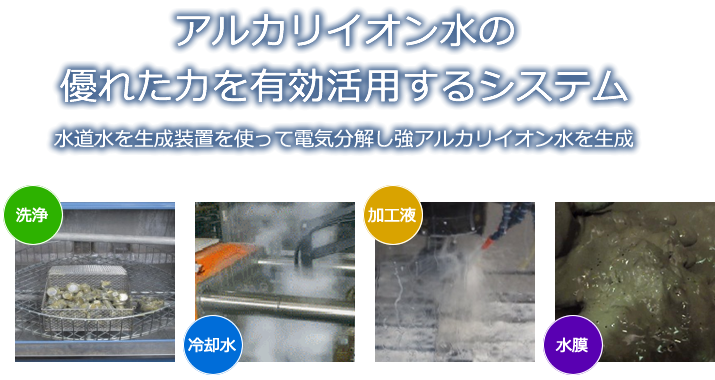 アルクール ALCOOL – 強アルカリイオン水(電解水)による次世代切削システム